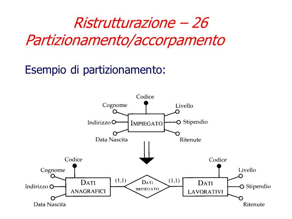 I principi generali sono: gli accessi si riducono separando attributi di uno stesso concetto che vengono acceduti da operazioni diverse gli accessi si