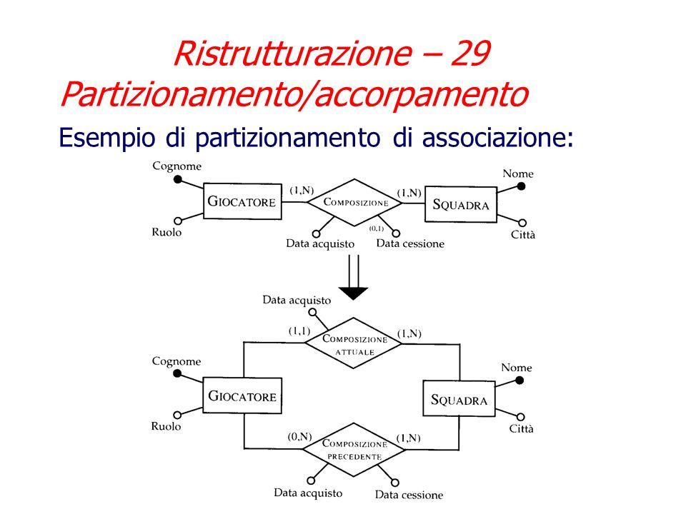 Un caso particolare di partizionamento è quello necessario per leliminazione di attributi multivalore, generalmente non supportati dal modello relazio