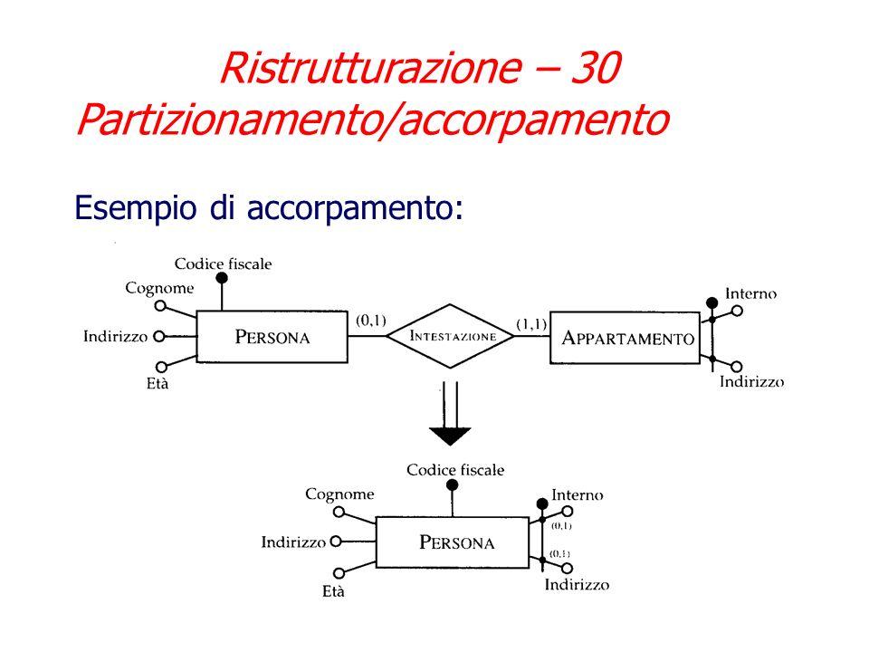 Ristrutturazione – 29 Partizionamento/accorpamento Esempio di partizionamento di associazione: