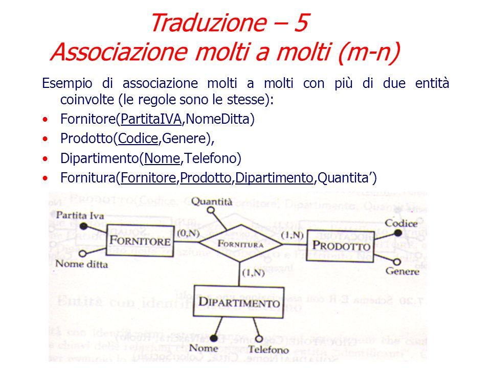 In caso di relazioni ricorsive, la ridenominazione può essere indispensabile, come mostrato nellesempio: Prodotto(Codice,Nome,Costo) Composizione(Comp