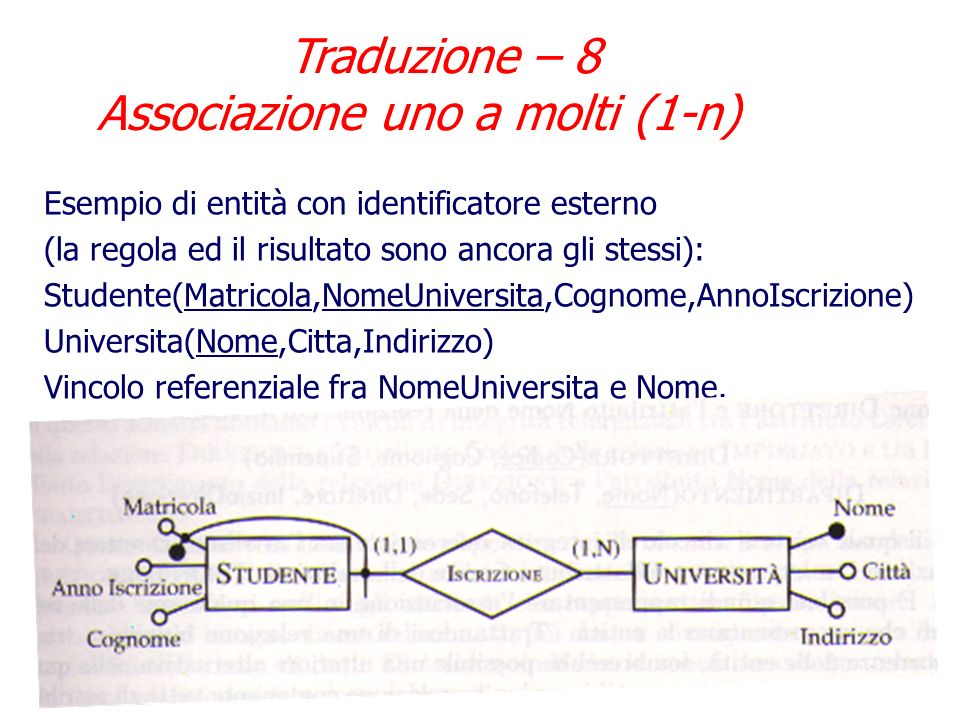 Traduzione – 7 Associazione uno a molti (1-n) Giocatore(Cognome,DataNascita,Ruolo,NomeSquadra,Ingaggio) Squadra(Nome,Citta,ColoriSociali) Vincolo di i