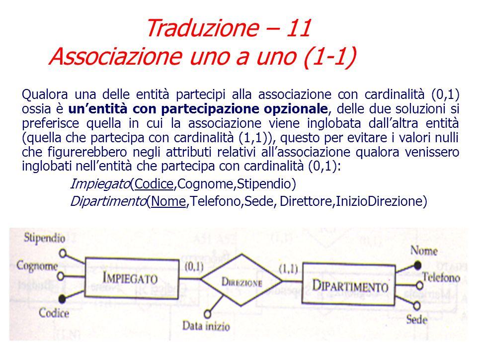 In base alle regole, sono possibili due soluzioni: Direttore(Codice,Cognome,Stipendio,DipartimentoDiretto,InizioDirezione) Dipartimento(Nome,Telefono,