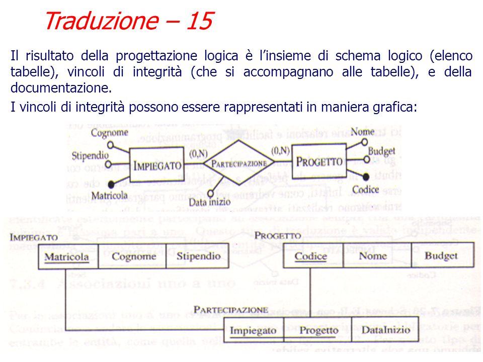 Traduzione – 14 Schema Riassuntivo delle traduzioni