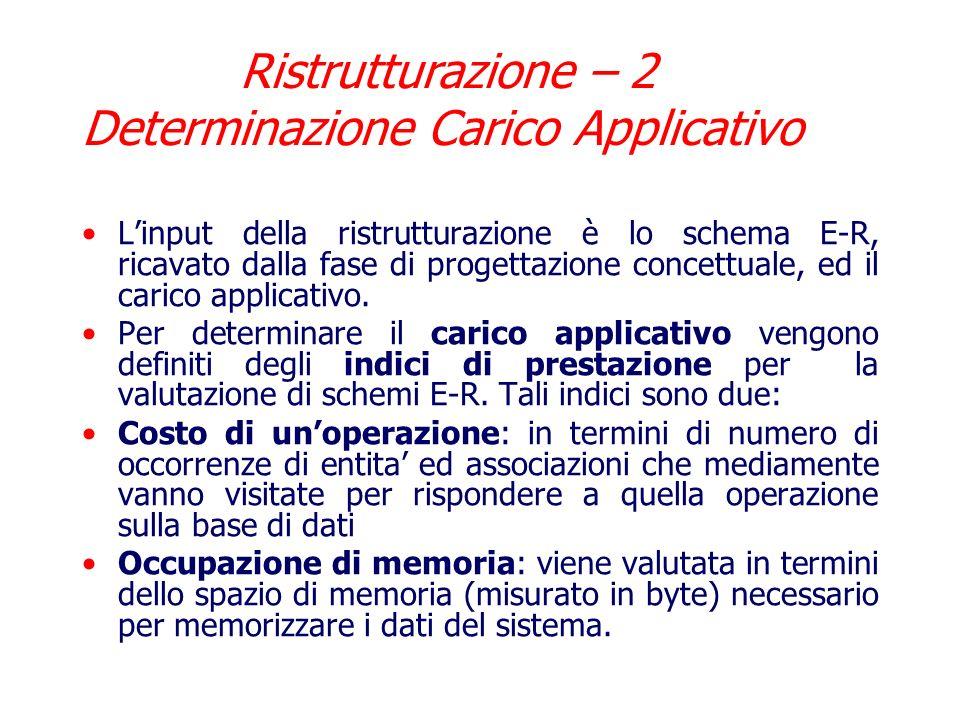 Ristrutturazione - 1 Linput ed output della fase di ristrutturazione dello schema E-R sono: Input: Schema Concettuale E-R iniziale, Carico Applicativo