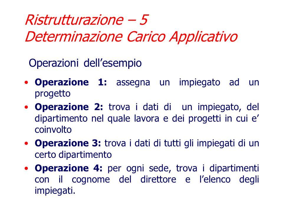 Esempio:ditta con sedi in citta diverse Ristrutturazione – 4 Determinazione Carico Applicativo