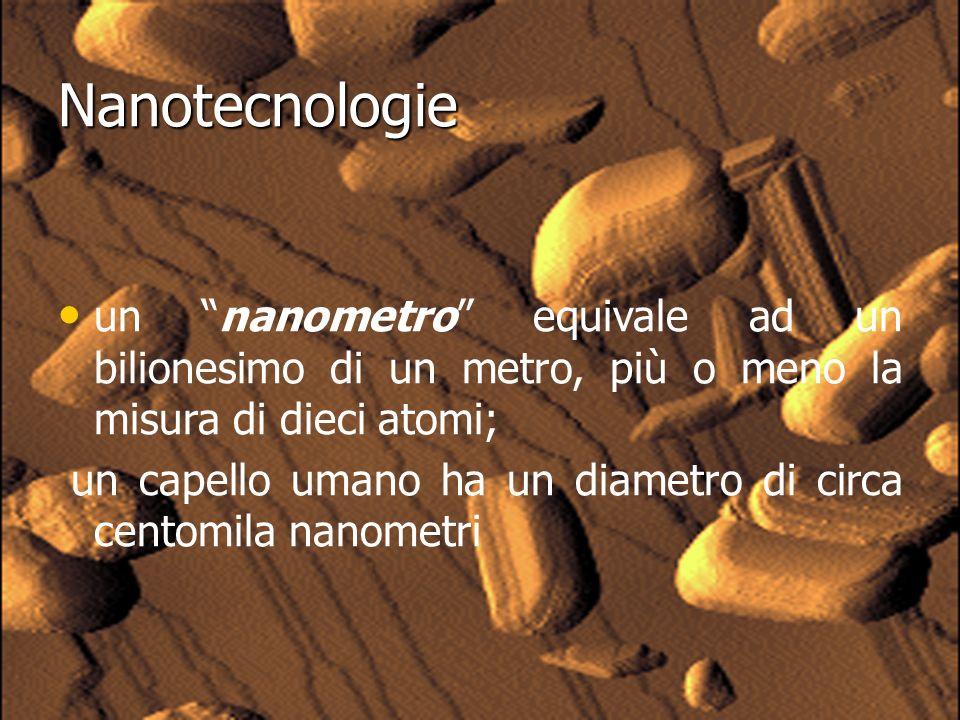 un nanometro equivale ad un bilionesimo di un metro, più o meno la misura di dieci atomi; un capello umano ha un diametro di circa centomila nanometri