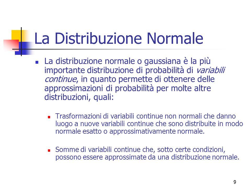 20 Valori attesi della Distribuzione Normale Dalle precedenti formule consegue che ogni distribuzione normale è univocamente definita dalla media e dalla varianza.