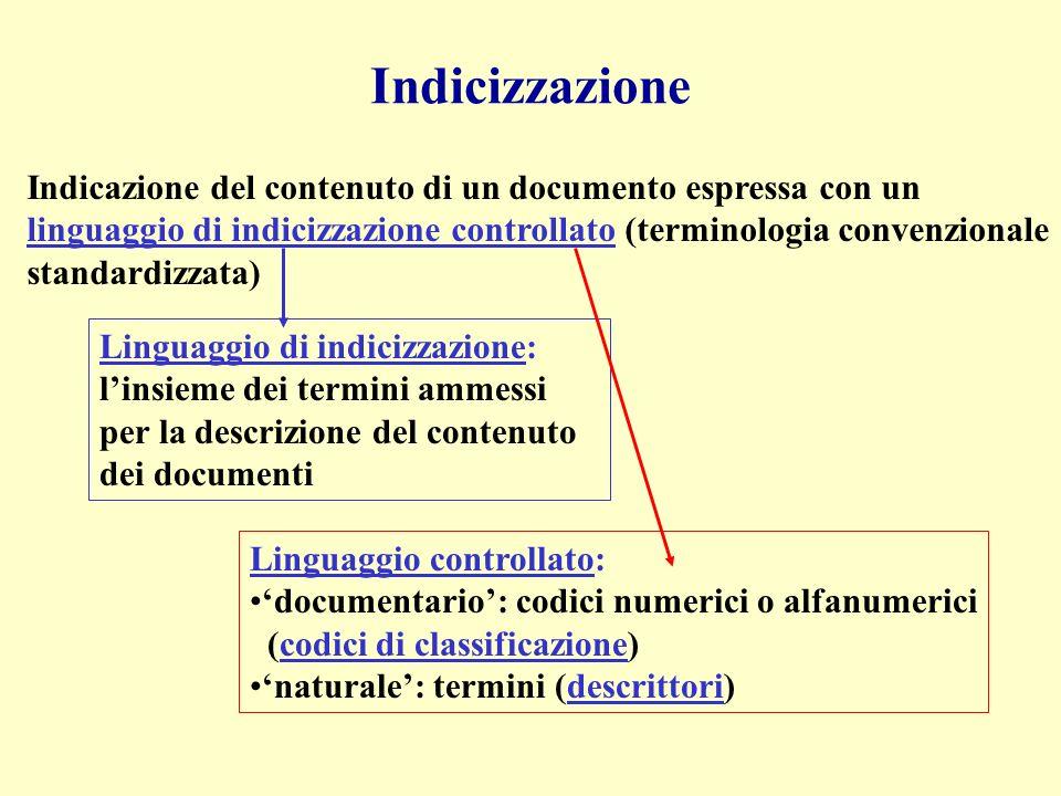 Indicizzazione Indicazione del contenuto di un documento espressa con un linguaggio di indicizzazione controllato (terminologia convenzionale standard