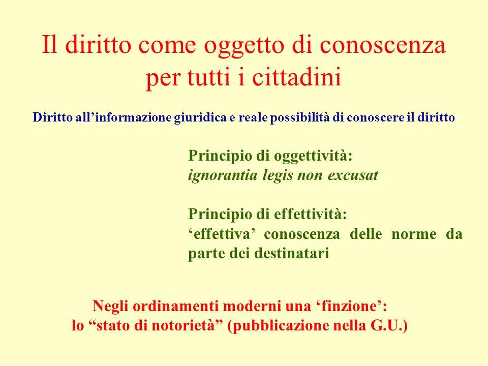 Thesaurus Iuris Antiqui