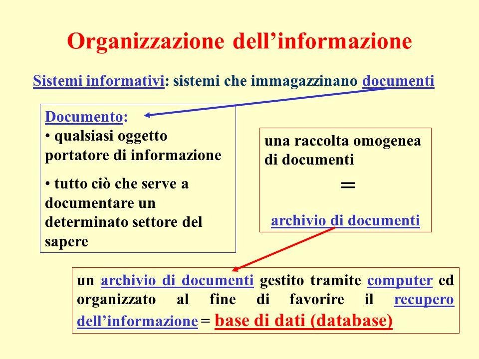 Organizzazione dellinformazione Documento: qualsiasi oggetto portatore di informazione tutto ciò che serve a documentare un determinato settore del sa