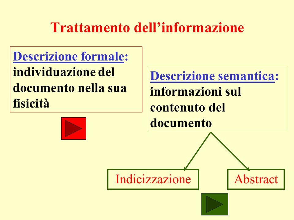 Trattamento dellinformazione Descrizione formale: individuazione del documento nella sua fisicità Descrizione semantica: informazioni sul contenuto de