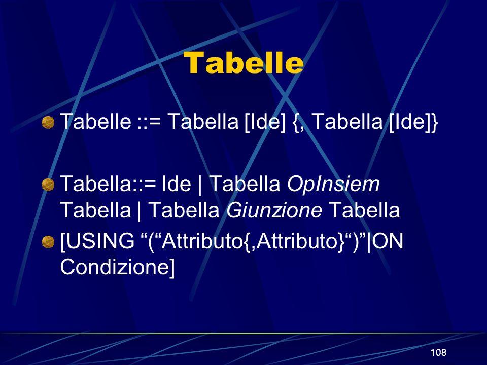 108 Tabelle Tabelle ::= Tabella [Ide] {, Tabella [Ide]} Tabella::= Ide | Tabella OpInsiem Tabella | Tabella Giunzione Tabella [USING (Attributo{,Attributo})|ON Condizione]