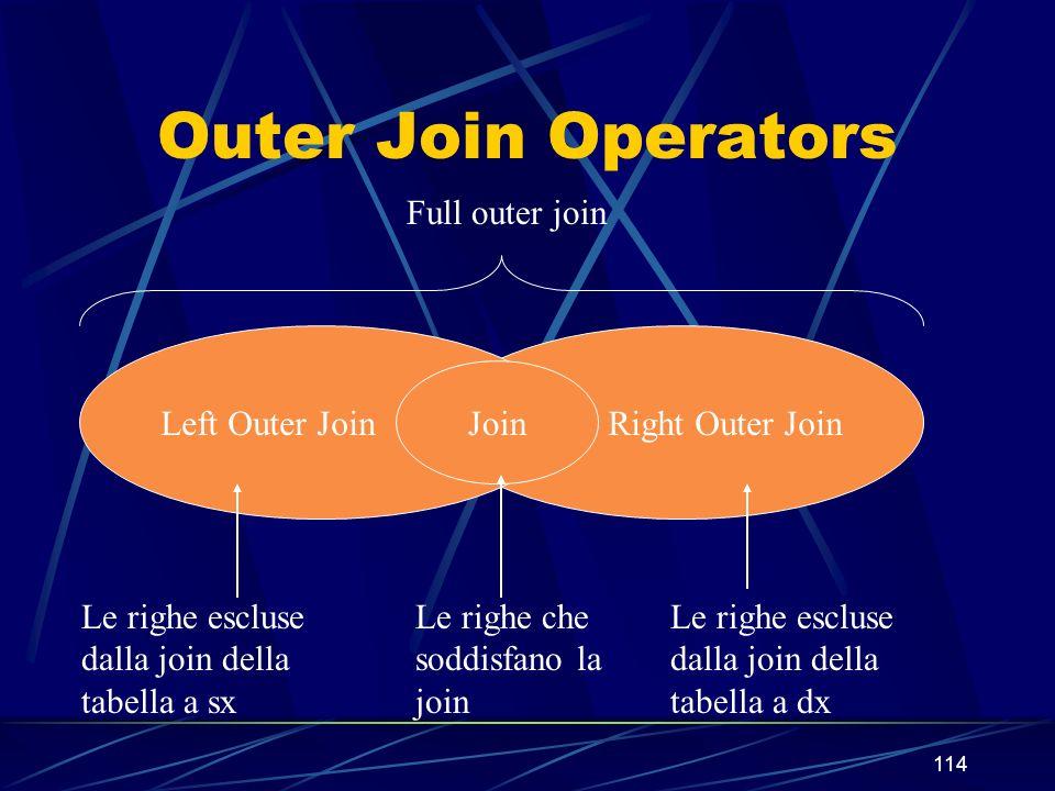 114 Right Outer Join Outer Join Operators Left Outer Join Join Le righe che soddisfano la join Le righe escluse dalla join della tabella a sx Le righe escluse dalla join della tabella a dx Full outer join