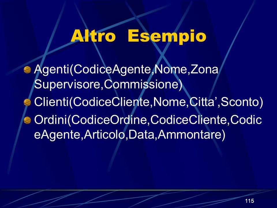 115 Altro Esempio Agenti(CodiceAgente,Nome,Zona Supervisore,Commissione) Clienti(CodiceCliente,Nome,Citta,Sconto) Ordini(CodiceOrdine,CodiceCliente,Co