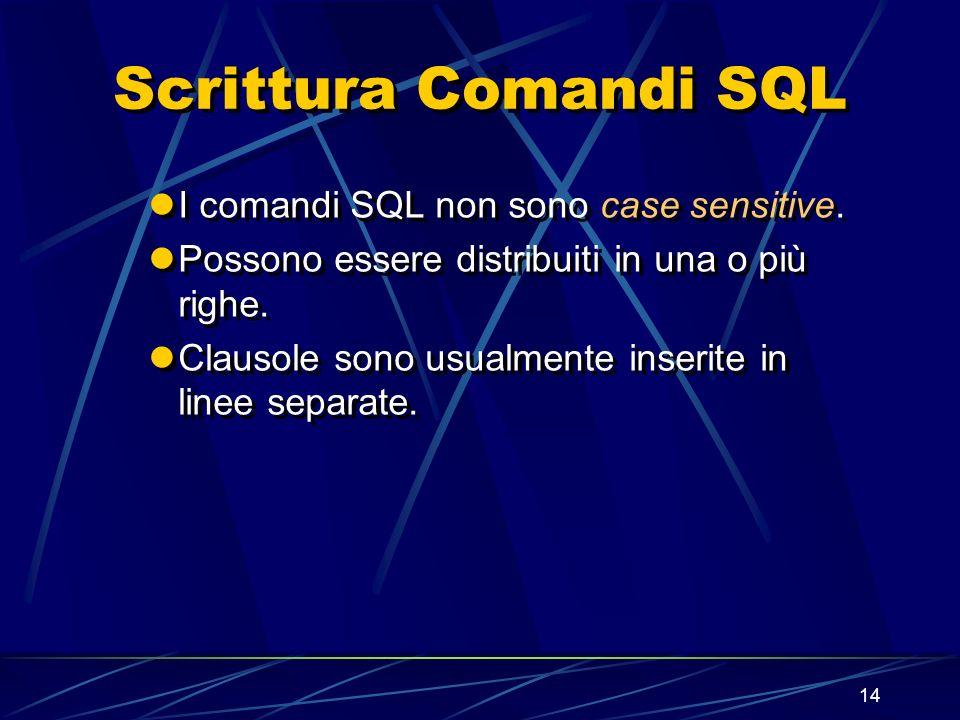 14 Scrittura Comandi SQL I comandi SQL non sono case sensitive. Possono essere distribuiti in una o più righe. Clausole sono usualmente inserite in li