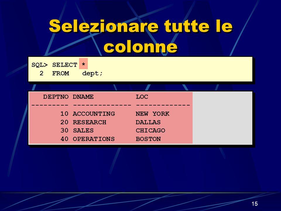 15 Selezionare tutte le colonne DEPTNO DNAME LOC --------- -------------- ------------- 10 ACCOUNTING NEW YORK 20 RESEARCH DALLAS 30 SALES CHICAGO 40 OPERATIONS BOSTON SQL> SELECT * 2 FROM dept;