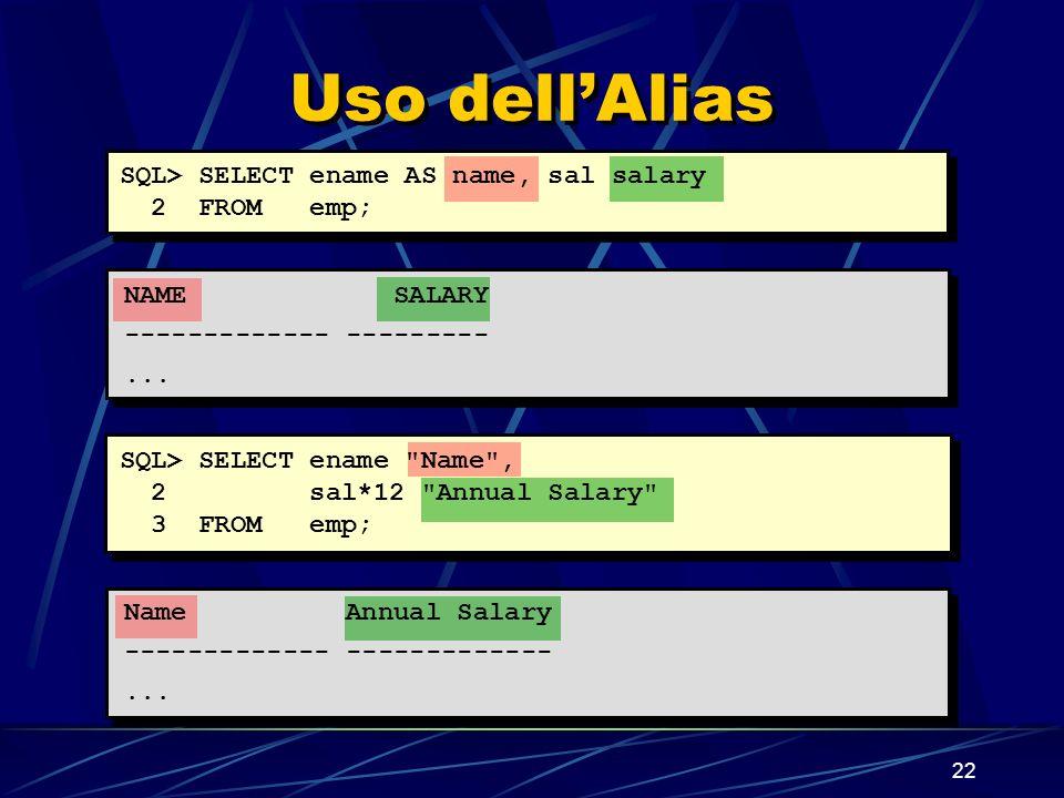 22 Uso dellAlias SQL> SELECT ename AS name, sal salary 2 FROM emp; NAME SALARY ------------- ---------... SQL> SELECT ename