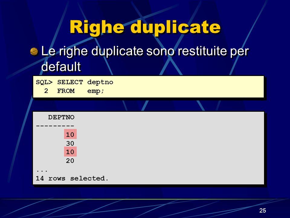 25 Righe duplicate Le righe duplicate sono restituite per default SQL> SELECT deptno 2 FROM emp; SQL> SELECT deptno 2 FROM emp; DEPTNO --------- 10 30
