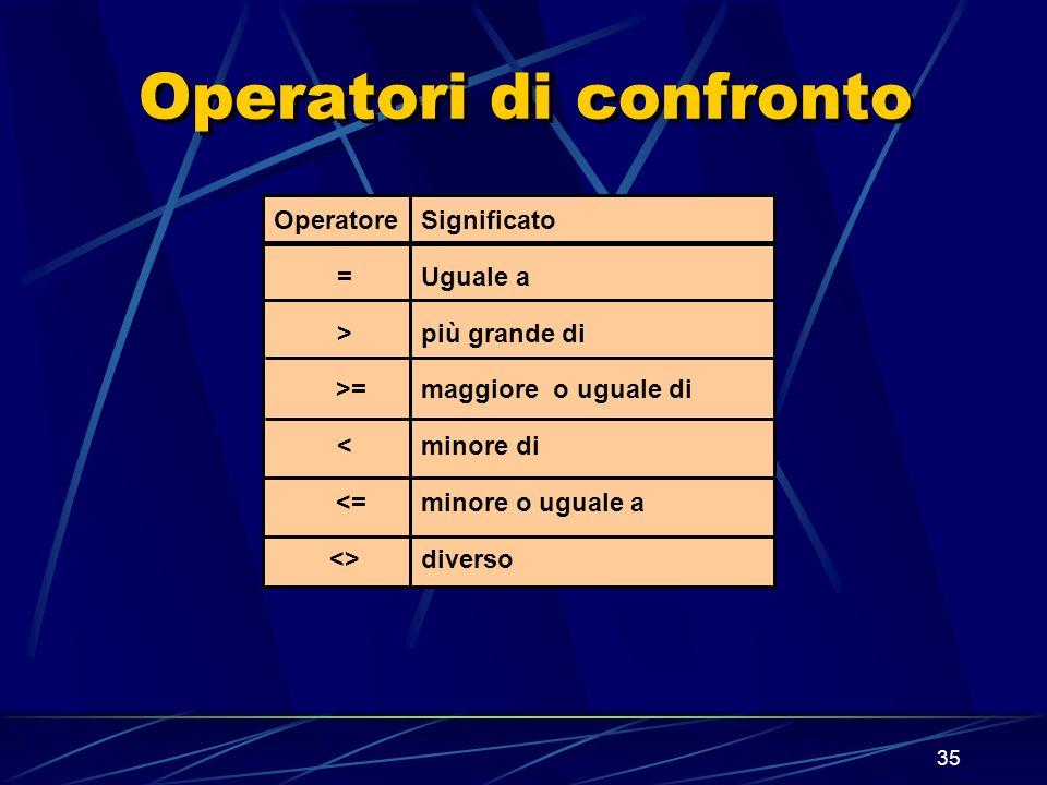 35 Operatori di confronto Operatore = > >= < <= <> Significato Uguale a più grande di maggiore o uguale di minore di minore o uguale a diverso
