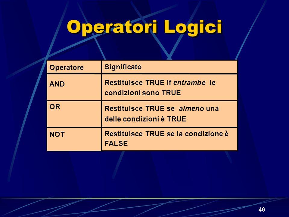 46 Operatori Logici Operatore AND OR NOT Significato Restituisce TRUE if entrambe le condizioni sono TRUE Restituisce TRUE se almeno una delle condizioni è TRUE Restituisce TRUE se la condizione è FALSE
