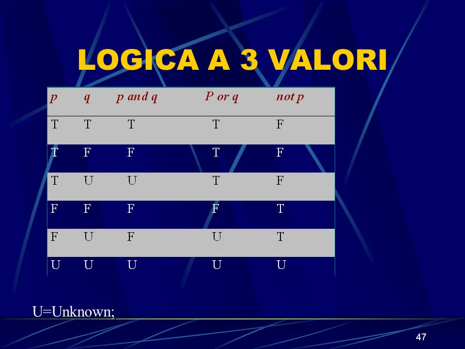 47 LOGICA A 3 VALORI U=Unknown;