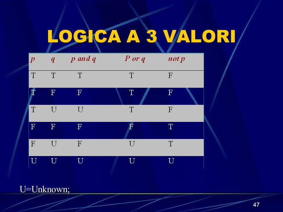 47 LOGICA A 3 VALORI U=Unknown;