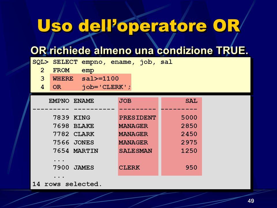 49 Uso delloperatore OR OR richiede almeno una condizione TRUE. SQL> SELECT empno, ename, job, sal 2 FROM emp 3 WHERE sal>=1100 4 OR job='CLERK'; EMPN