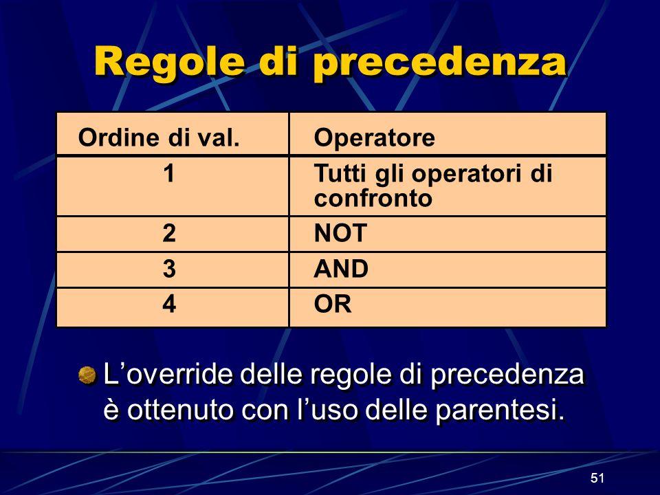 51 Regole di precedenza Loverride delle regole di precedenza è ottenuto con luso delle parentesi. Ordine di val. Operatore 1Tutti gli operatori di con