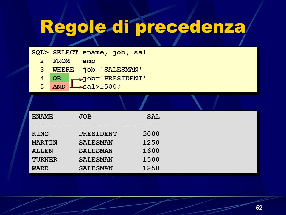 52 Regole di precedenza ENAME JOB SAL KING PRESIDENT 5000 MARTIN SALESMAN 1250 ALLEN SALESMAN 1600 TURNER SALESMAN 1500 WARD SALESMAN 1250 ENAME JOB SAL KING PRESIDENT 5000 MARTIN SALESMAN 1250 ALLEN SALESMAN 1600 TURNER SALESMAN 1500 WARD SALESMAN 1250 SQL> SELECT ename, job, sal 2 FROM emp 3 WHERE job= SALESMAN 4 OR job= PRESIDENT 5 AND sal>1500;