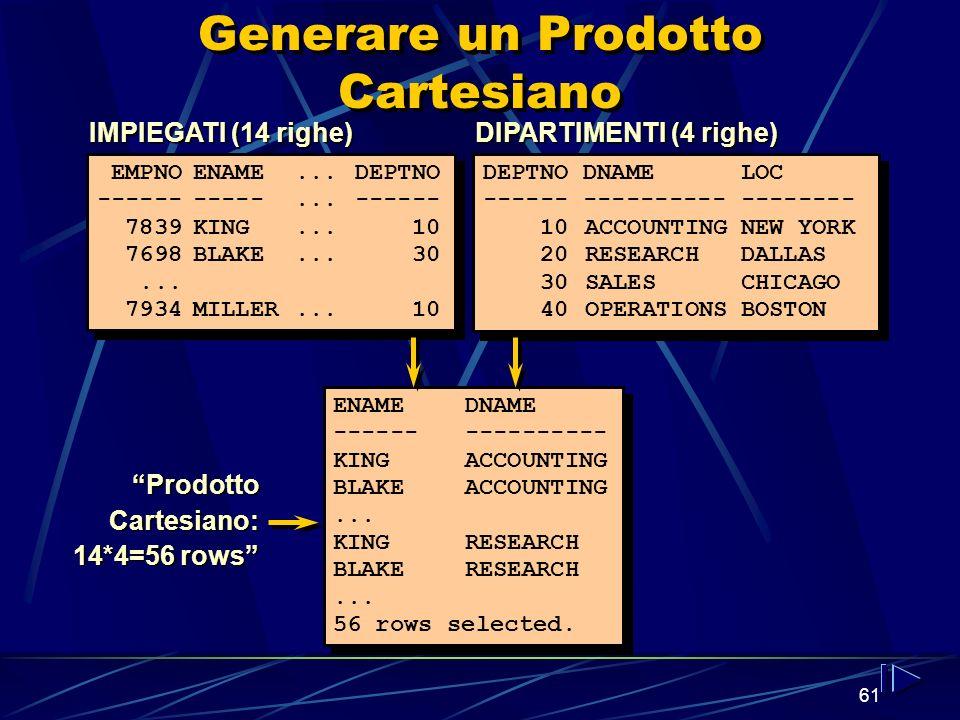 61 Generare un Prodotto Cartesiano ENAME DNAME ------ ---------- KINGACCOUNTING BLAKE ACCOUNTING...
