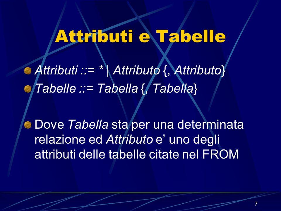 7 Attributi e Tabelle Attributi ::= * | Attributo {, Attributo} Tabelle ::= Tabella {, Tabella} Dove Tabella sta per una determinata relazione ed Attr