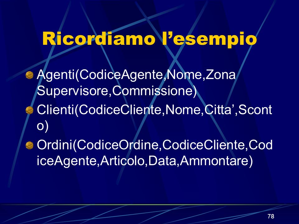 78 Ricordiamo lesempio Agenti(CodiceAgente,Nome,Zona Supervisore,Commissione) Clienti(CodiceCliente,Nome,Citta,Scont o) Ordini(CodiceOrdine,CodiceCliente,Cod iceAgente,Articolo,Data,Ammontare)