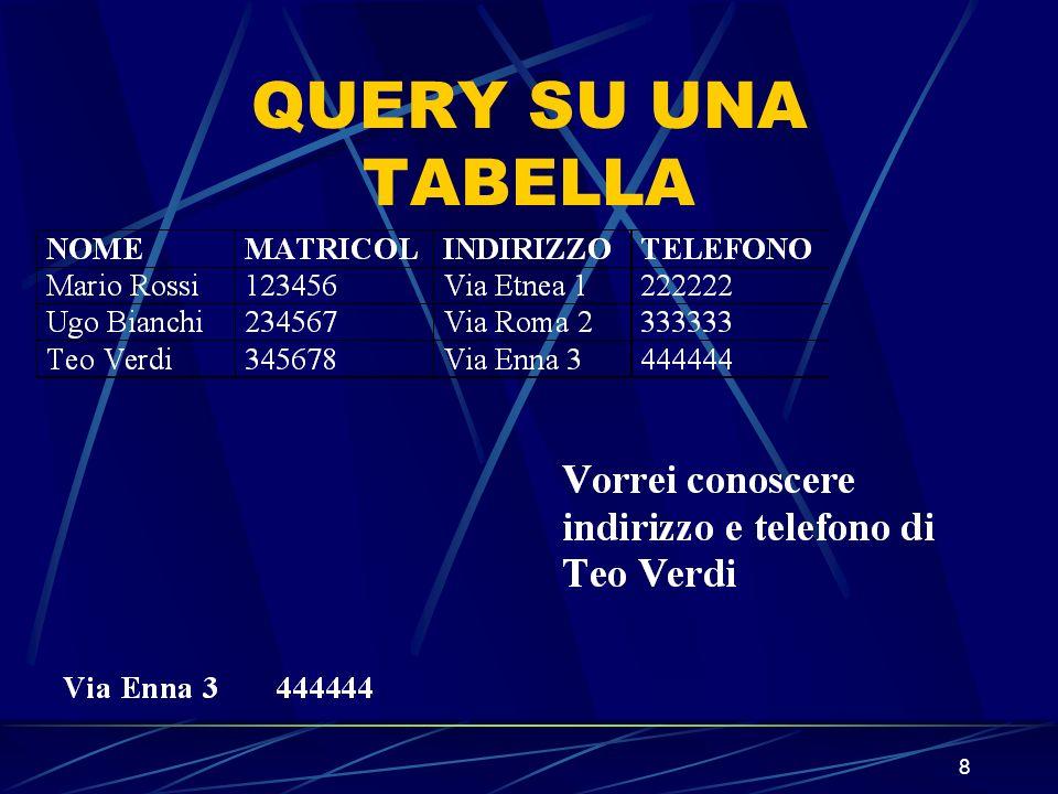 9 Esempi SELECT Indirizzo, Telefono FROM Studenti WHERE Nome=Teo Verdi