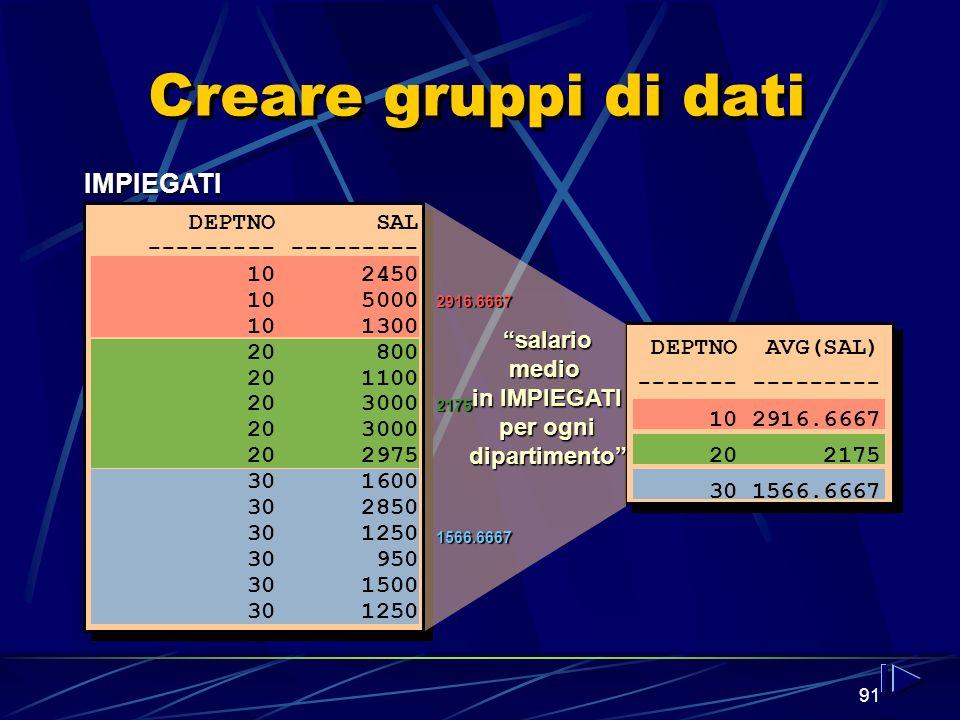 91 Creare gruppi di dati IMPIEGATI salariomedio in IMPIEGATI per ogni dipartimento 2916.6667 2916.6667 2175 2175 1566.6667 1566.6667 DEPTNO SAL ------