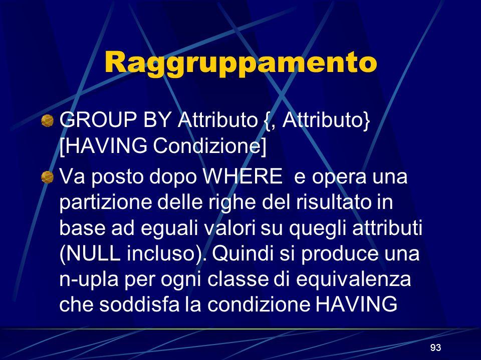 93 Raggruppamento GROUP BY Attributo {, Attributo} [HAVING Condizione] Va posto dopo WHERE e opera una partizione delle righe del risultato in base ad eguali valori su quegli attributi (NULL incluso).