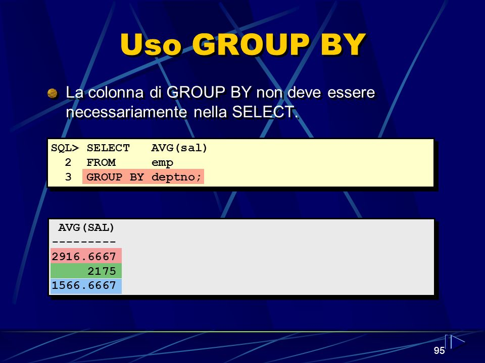95 Uso GROUP BY La colonna di GROUP BY non deve essere necessariamente nella SELECT.