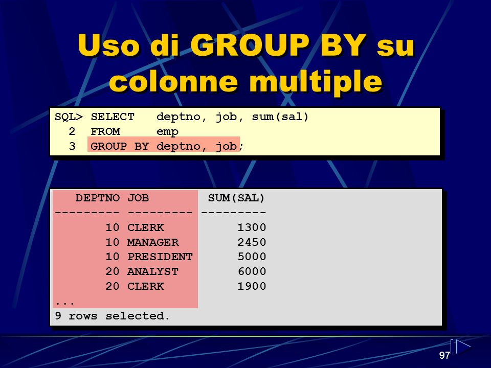 97 Uso di GROUP BY su colonne multiple SQL> SELECT deptno, job, sum(sal) 2 FROM emp 3 GROUP BY deptno, job; DEPTNO JOB SUM(SAL) --------- --------- --------- 10 CLERK 1300 10 MANAGER 2450 10 PRESIDENT 5000 20 ANALYST 6000 20 CLERK 1900...