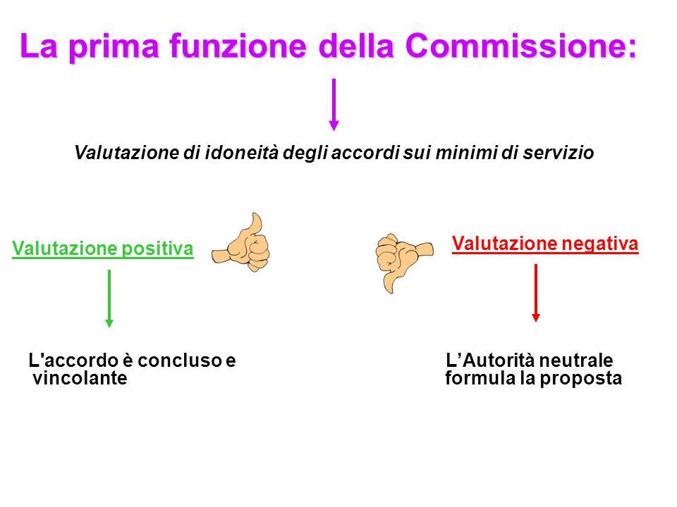 La prima funzione della Commissione: Valutazione di idoneità degli accordi sui minimi di servizio Valutazione positiva Valutazione negativa L'accordo