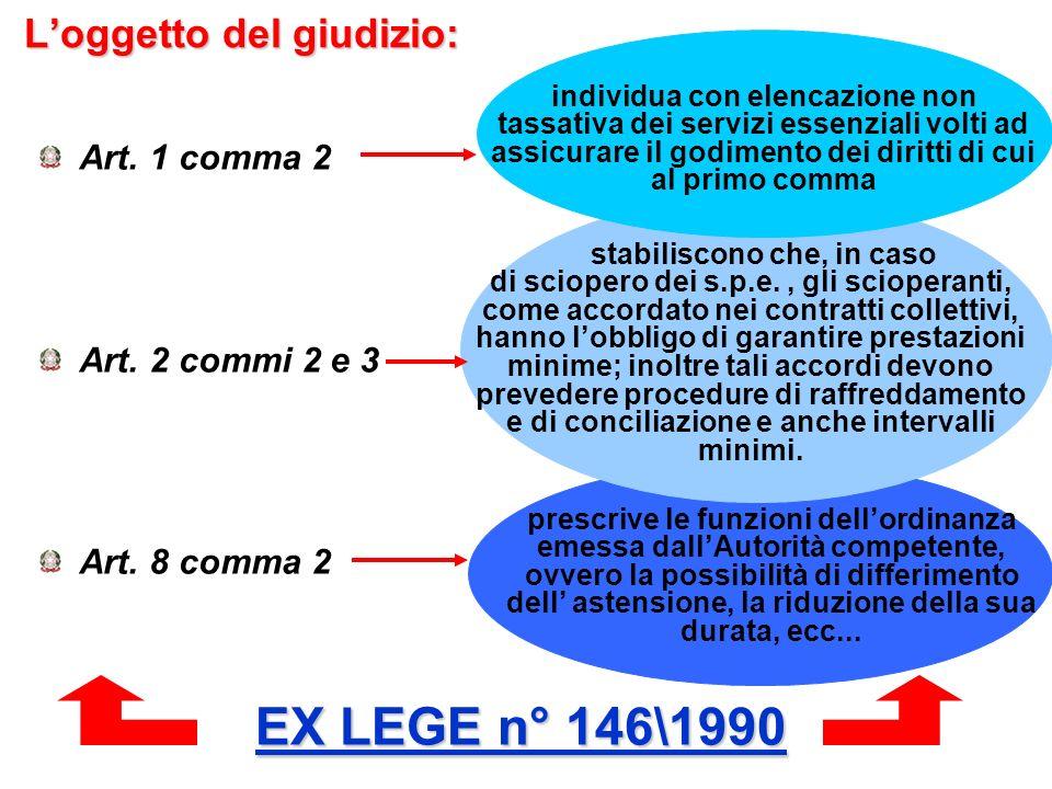 Loggetto del giudizio: Art. 1 comma 2 Art. 2 commi 2 e 3 Art. 8 comma 2 individua con elencazione non tassativa dei servizi essenziali volti ad assicu