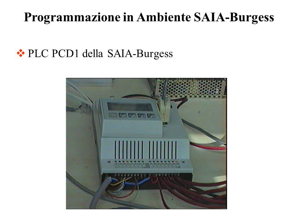 PLC PCD1 della SAIA-Burgess Programmazione in Ambiente SAIA-Burgess