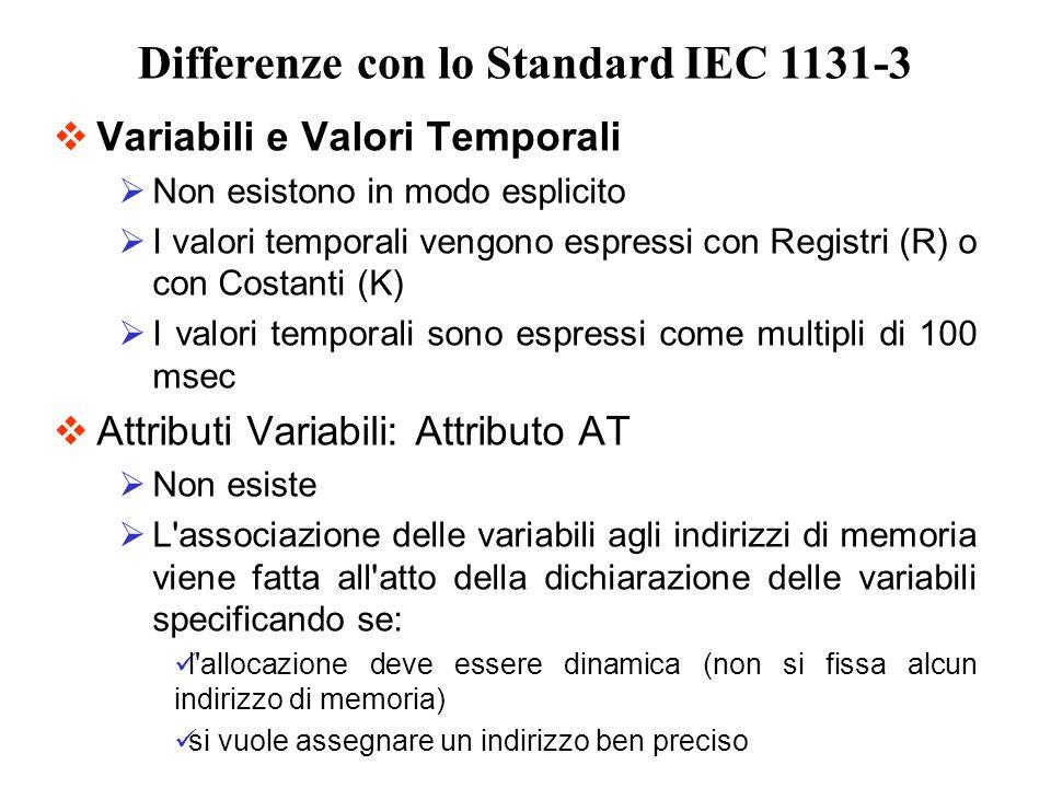 Variabili e Valori Temporali Non esistono in modo esplicito I valori temporali vengono espressi con Registri (R) o con Costanti (K) I valori temporali