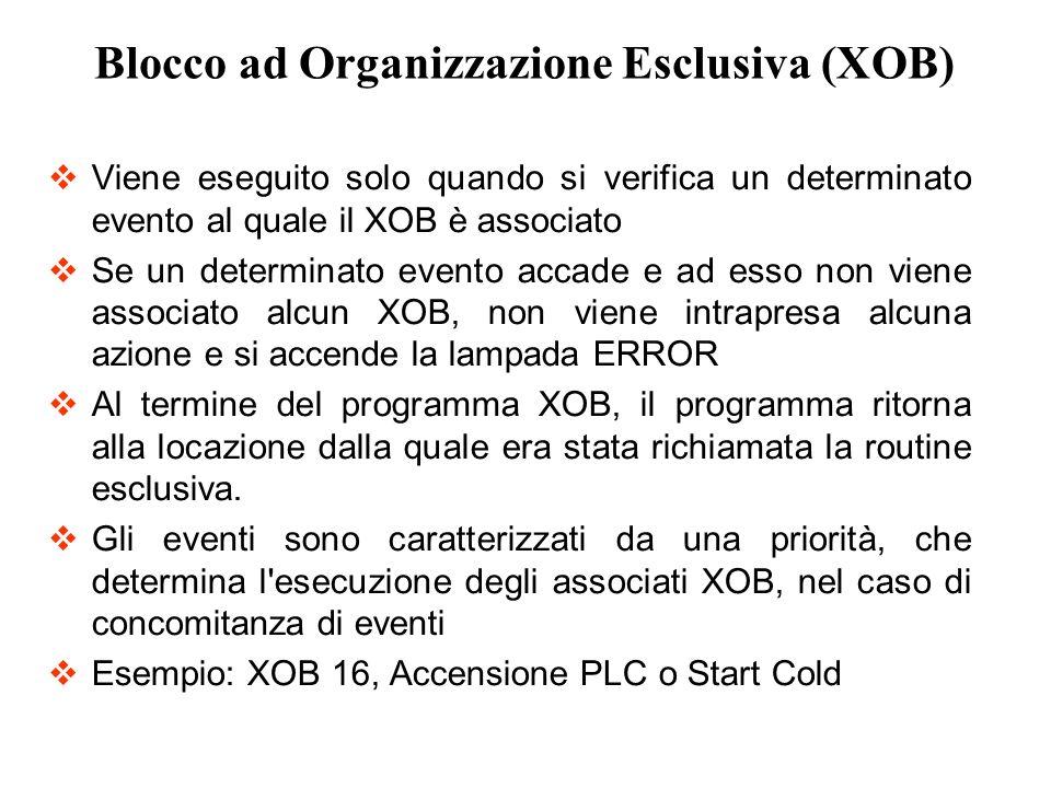 Viene eseguito solo quando si verifica un determinato evento al quale il XOB è associato Se un determinato evento accade e ad esso non viene associato