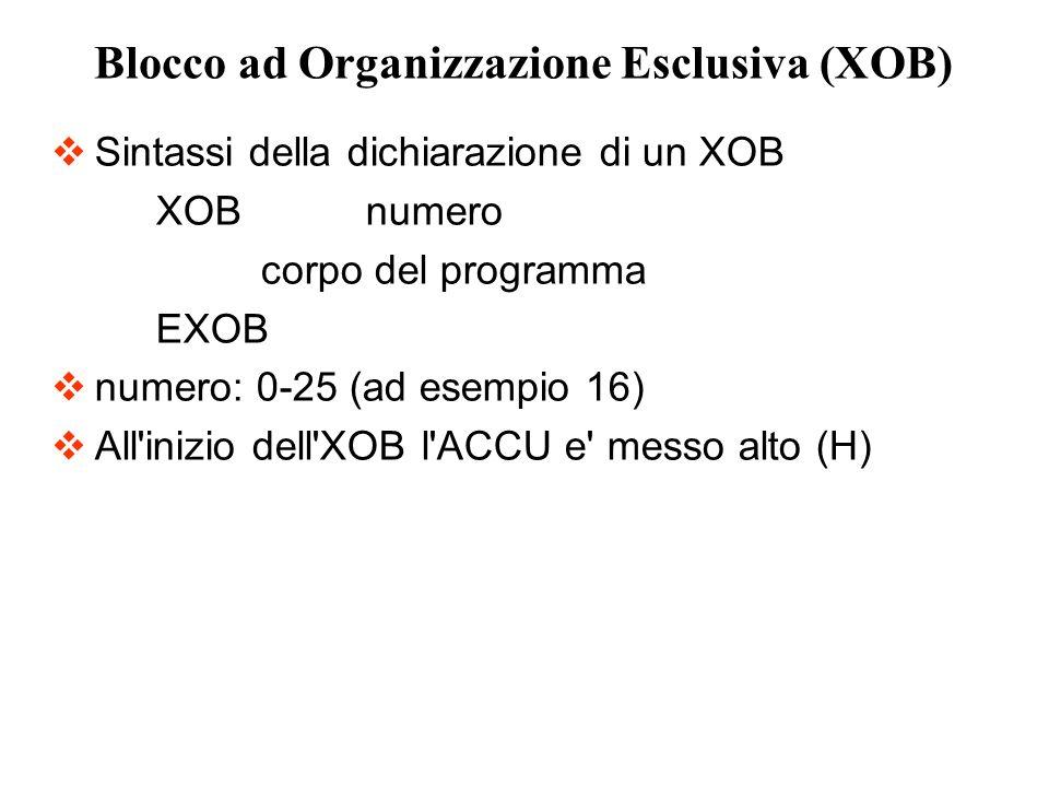 Sintassi della dichiarazione di un XOB XOB numero corpo del programma EXOB numero: 0-25 (ad esempio 16) All'inizio dell'XOB l'ACCU e' messo alto (H) B