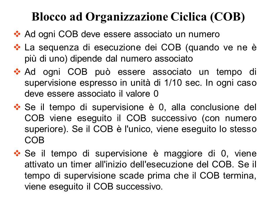 Ad ogni COB deve essere associato un numero La sequenza di esecuzione dei COB (quando ve ne è più di uno) dipende dal numero associato Ad ogni COB può
