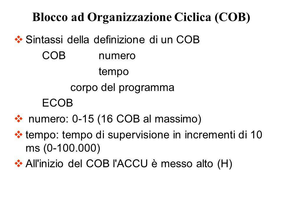 Sintassi della definizione di un COB COB numero tempo corpo del programma ECOB numero: 0-15 (16 COB al massimo) tempo: tempo di supervisione in increm