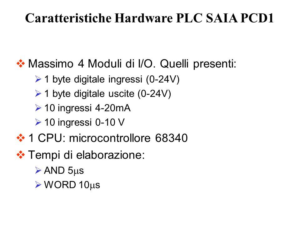 Massimo 4 Moduli di I/O. Quelli presenti: 1 byte digitale ingressi (0-24V) 1 byte digitale uscite (0-24V) 10 ingressi 4-20mA 10 ingressi 0-10 V 1 CPU: