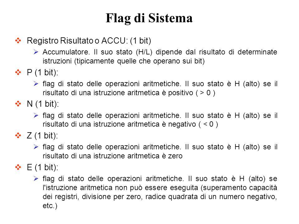 Registro Risultato o ACCU: (1 bit) Accumulatore. Il suo stato (H/L) dipende dal risultato di determinate istruzioni (tipicamente quelle che operano su