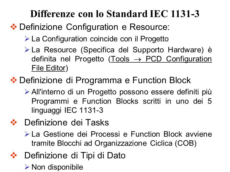 Definizione Configuration e Resource: La Configuration coincide con il Progetto La Resource (Specifica del Supporto Hardware) è definita nel Progetto