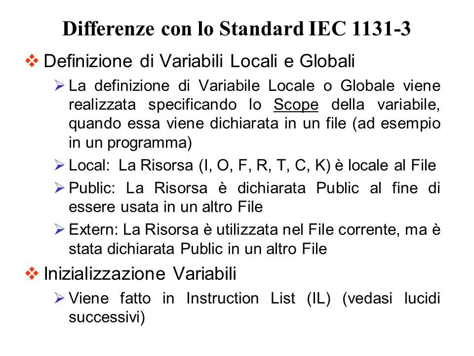 Definizione di Variabili Locali e Globali La definizione di Variabile Locale o Globale viene realizzata specificando lo Scope della variabile, quando