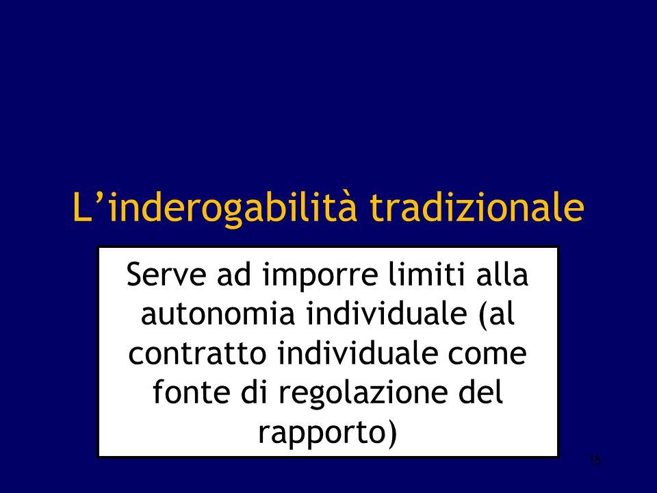 Serve ad imporre limiti alla autonomia individuale (al contratto individuale come fonte di regolazione del rapporto) Linderogabilità tradizionale 15